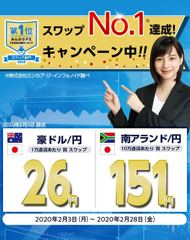 みんかぶFX スワップNo.1達成キャンペーン